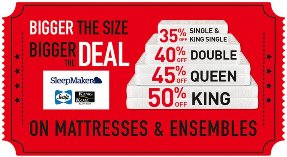 Bigger the size, Bigger the deal on Mattresses & Ensembles